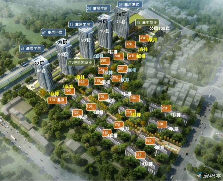 同安第三医院旁,双BRT,融创大同府。城东🏆🏆【融创·大同府】🏆🏆